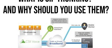 What is SIP Trunking And Why Should You Use Them
